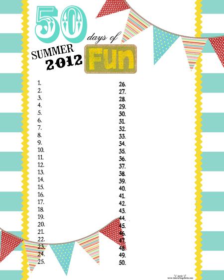 sm 2012 chart