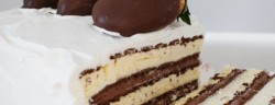 Layered Ice Cream Cake