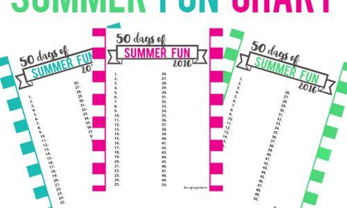 sm summer fun chart header 2016