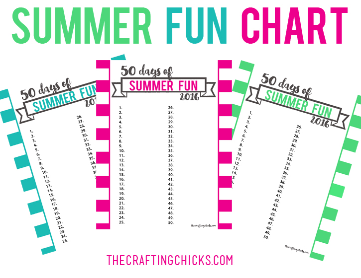 sm summer fun chart header 2016