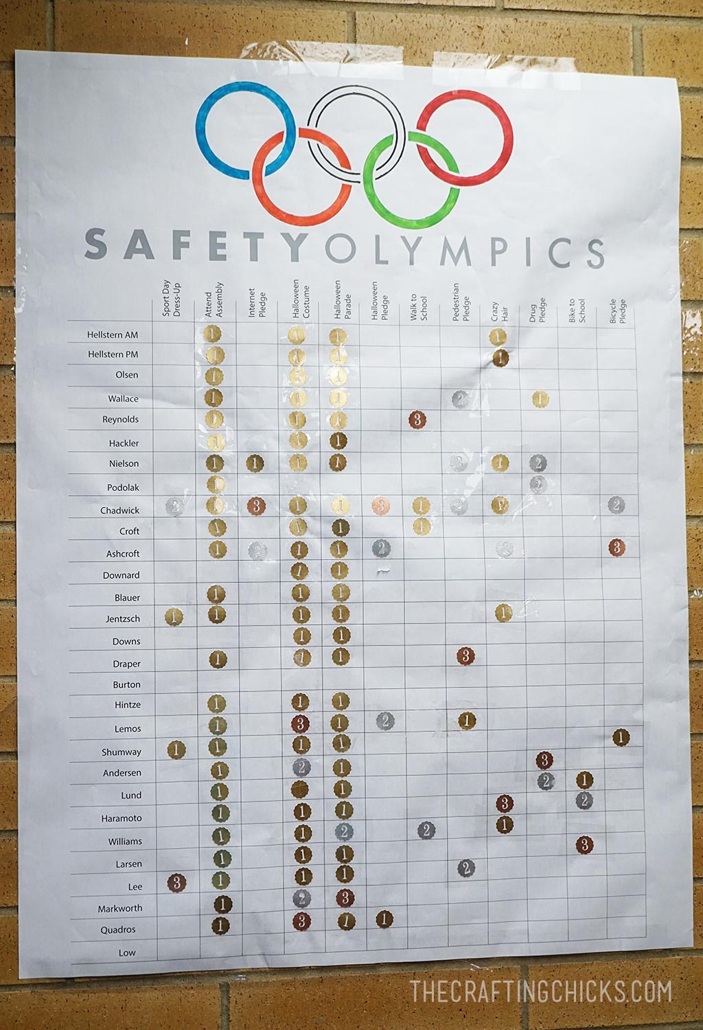 Safety Olympics - Medal Count Chart